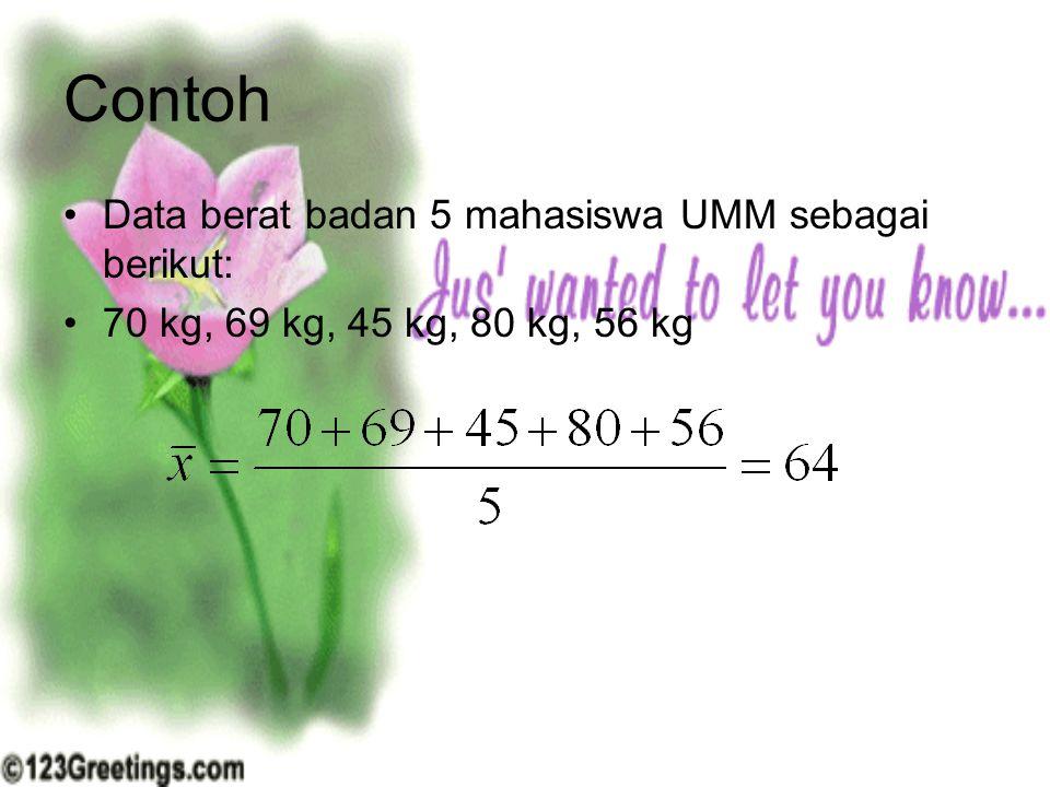 Contoh Data berat badan 5 mahasiswa UMM sebagai berikut: 70 kg, 69 kg, 45 kg, 80 kg, 56 kg