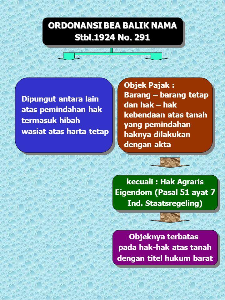 SEBAGAIMANA TELAH DIUBAH DENGAN UNDANG-UNDANG REPUBLIK INDONESIA NOMOR : 20 TAHUN 2000