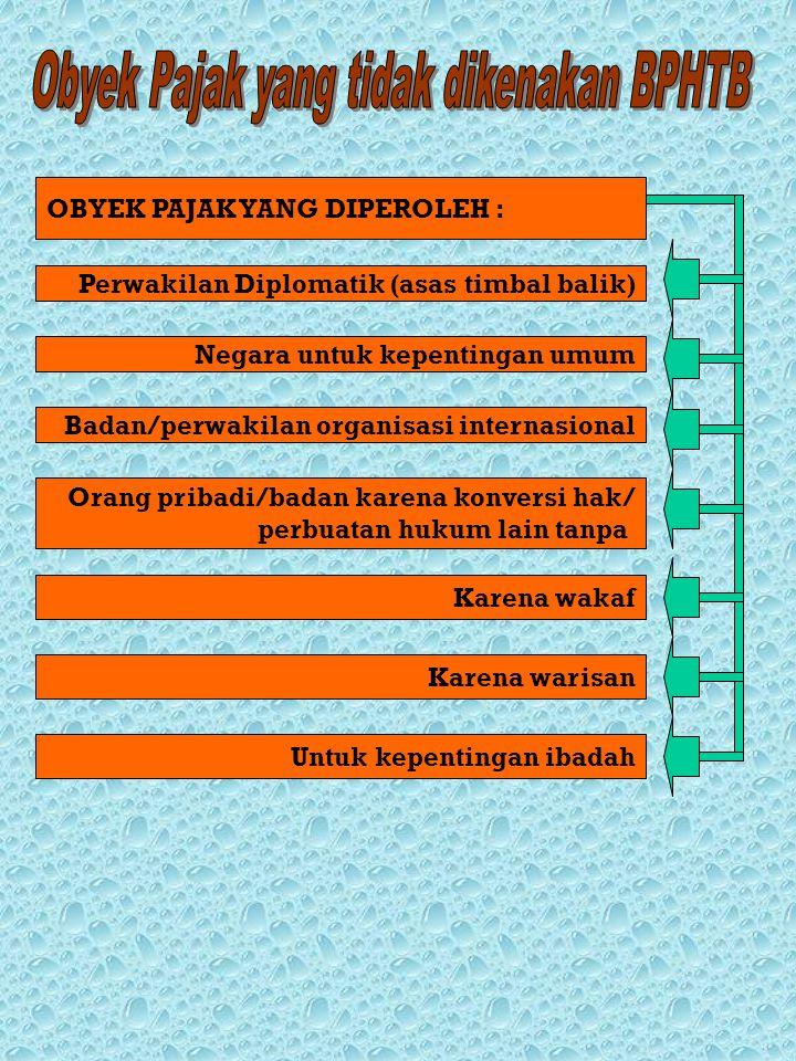 OBYEK PAJAK YANG DIPEROLEH : Perwakilan Diplomatik (asas timbal balik) Negara untuk kepentingan umum Badan/perwakilan organisasi internasional Orang p