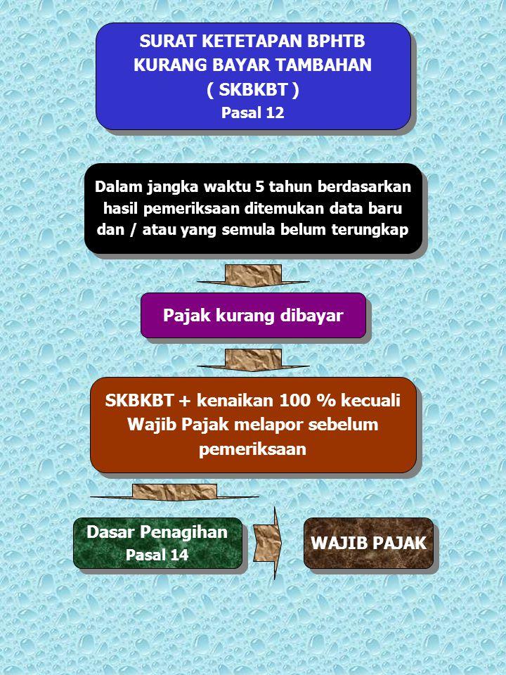 SURAT KETETAPAN BPHTB KURANG BAYAR TAMBAHAN ( SKBKBT ) Pasal 12 SURAT KETETAPAN BPHTB KURANG BAYAR TAMBAHAN ( SKBKBT ) Pasal 12 Dalam jangka waktu 5 t
