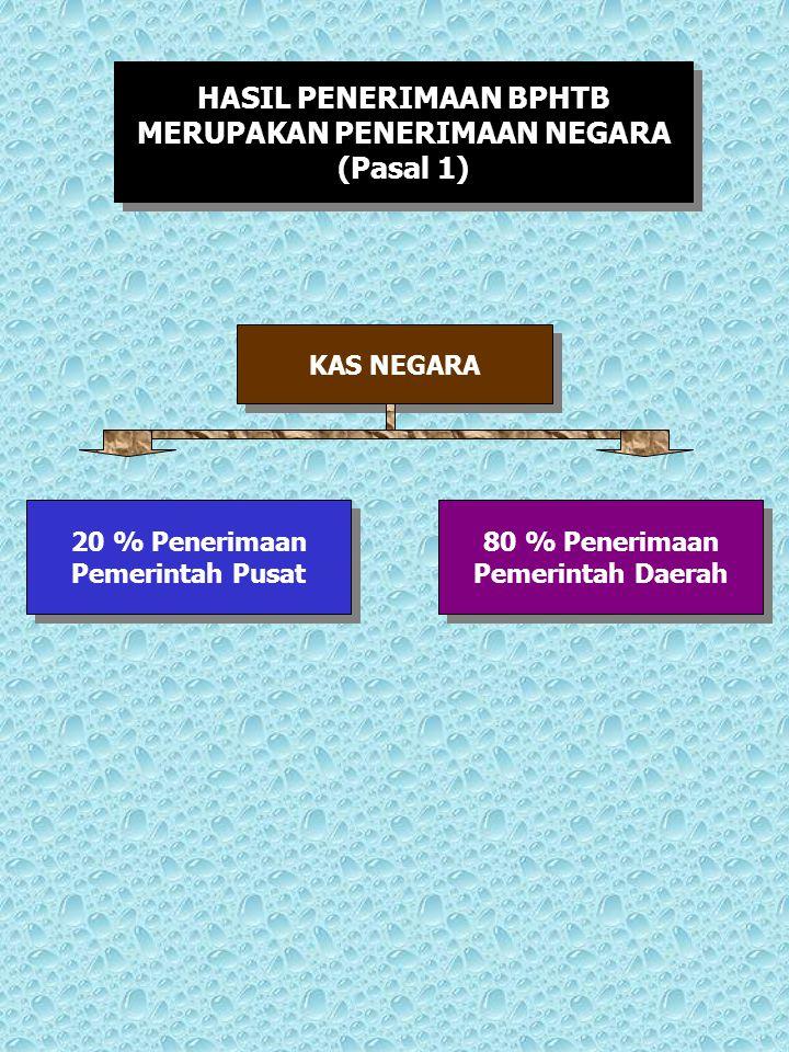HASIL PENERIMAAN BPHTB MERUPAKAN PENERIMAAN NEGARA (Pasal 1) HASIL PENERIMAAN BPHTB MERUPAKAN PENERIMAAN NEGARA (Pasal 1) KAS NEGARA 20 % Penerimaan P
