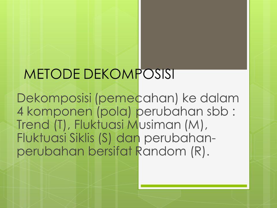 METODE DEKOMPOSISI Dekomposisi (pemecahan) ke dalam 4 komponen (pola) perubahan sbb : Trend (T), Fluktuasi Musiman (M), Fluktuasi Siklis (S) dan perub