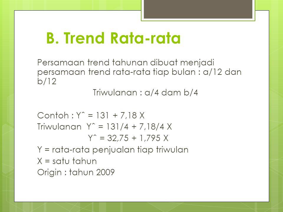 B. Trend Rata-rata Persamaan trend tahunan dibuat menjadi persamaan trend rata-rata tiap bulan : a/12 dan b/12 Triwulanan : a/4 dam b/4 Contoh : Yˆ =