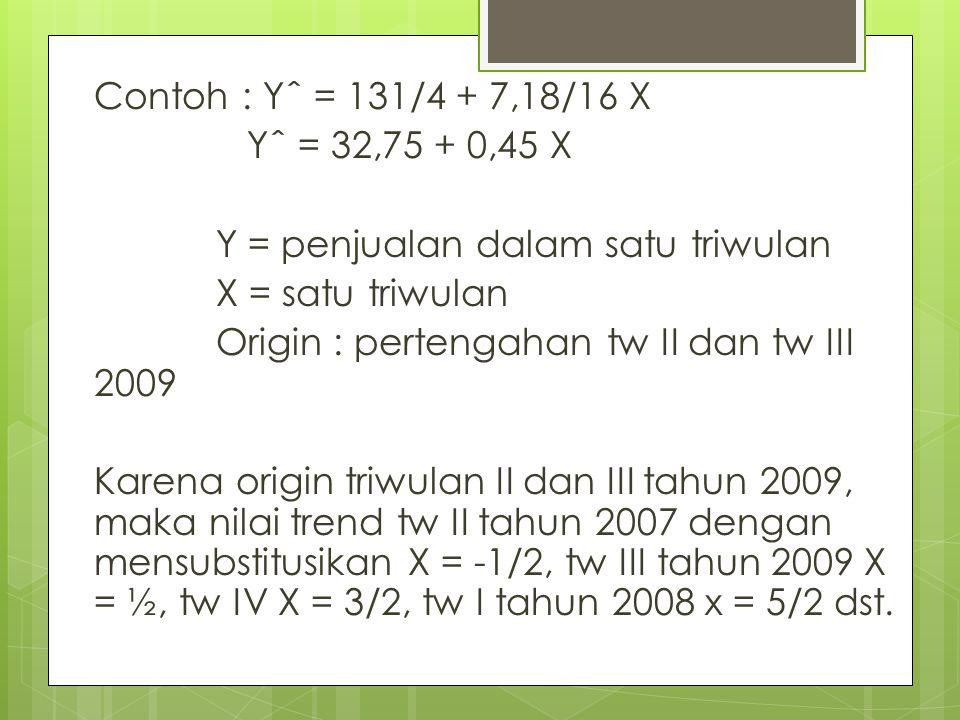 Contoh : Yˆ = 131/4 + 7,18/16 X Yˆ = 32,75 + 0,45 X Y = penjualan dalam satu triwulan X = satu triwulan Origin : pertengahan tw II dan tw III 2009 Kar