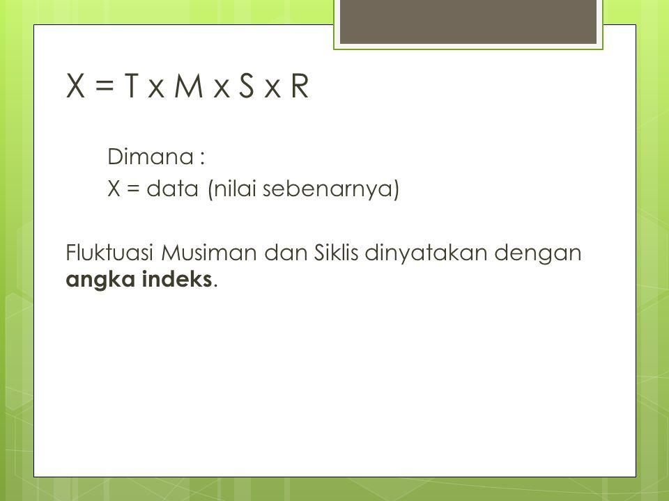 X = T x M x S x R Dimana : X = data (nilai sebenarnya) Fluktuasi Musiman dan Siklis dinyatakan dengan angka indeks.