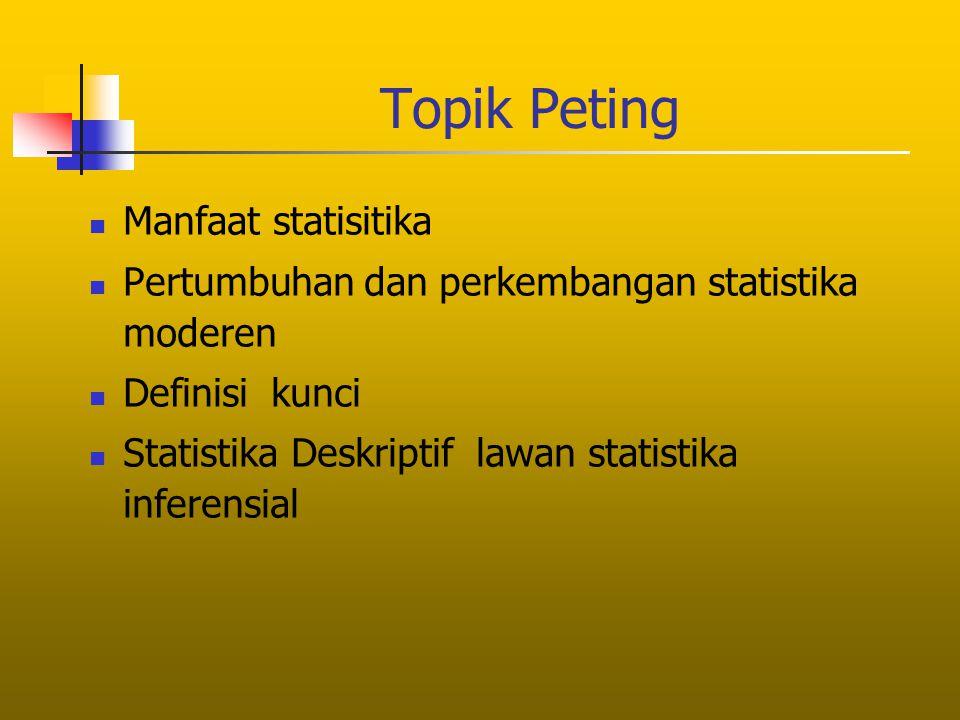 Topik Peting Manfaat statisitika Pertumbuhan dan perkembangan statistika moderen Definisi kunci Statistika Deskriptif lawan statistika inferensial