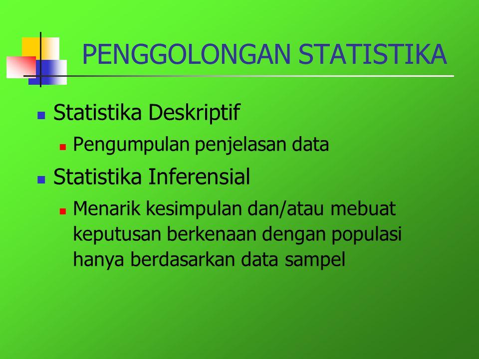 PENGGOLONGAN STATISTIKA Statistika Deskriptif Pengumpulan penjelasan data Statistika Inferensial Menarik kesimpulan dan/atau mebuat keputusan berkenaa
