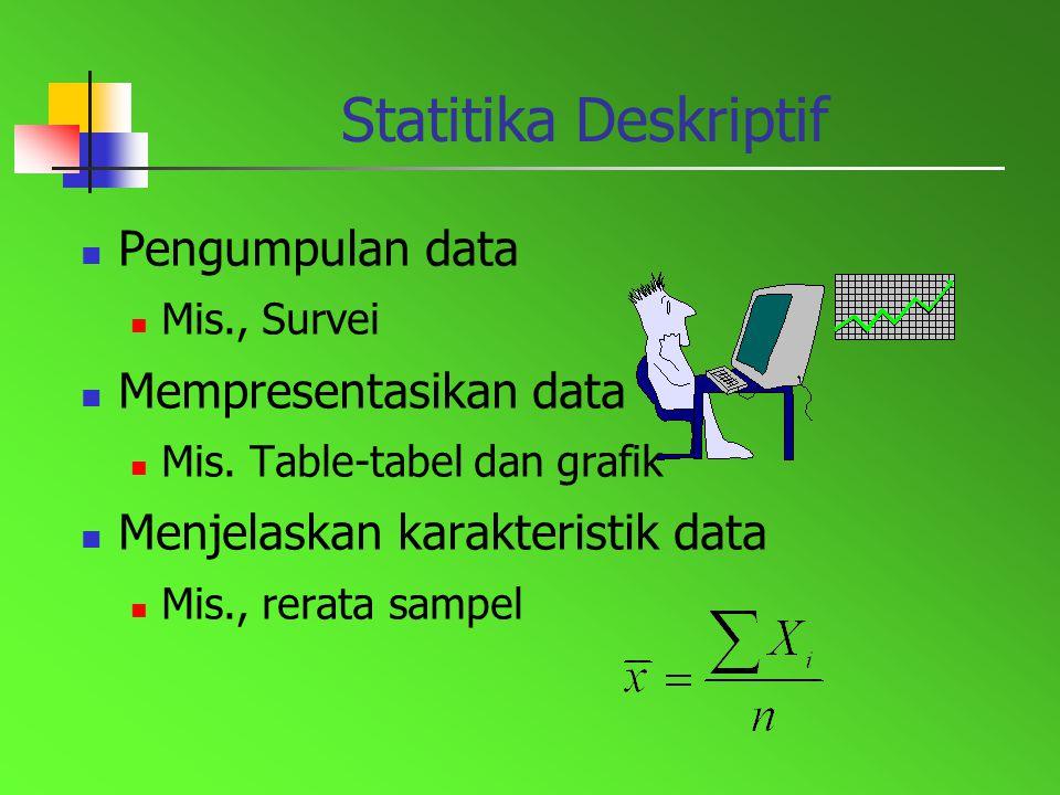 Statitika Deskriptif Pengumpulan data Mis., Survei Mempresentasikan data Mis. Table-tabel dan grafik Menjelaskan karakteristik data Mis., rerata sampe
