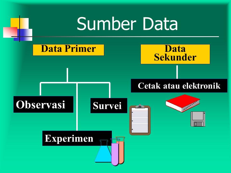Sumber Data Data PrimerData Sekunder Observasi Experimen Survei Cetak atau elektronik
