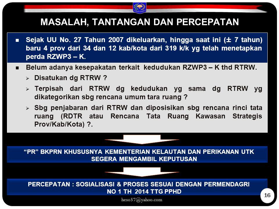 MASALAH, TANTANGAN DAN PERCEPATAN Sejak UU No. 27 Tahun 2007 dikeluarkan, hingga saat ini (± 7 tahun) baru 4 prov dari 34 dan 12 kab/kota dari 319 k/k