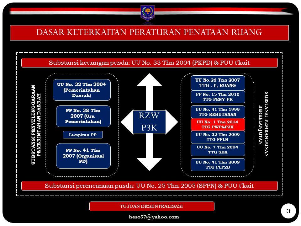 UU No. 32 Thn 2004 (Pemerintahan Daerah ) UU No.26 Thn 2007 TTG. P, RUANG PP No. 38 Thn 2007 (Urs. Pemerintahan) PP No. 41 Thn 2007 (Organisasi PD) La