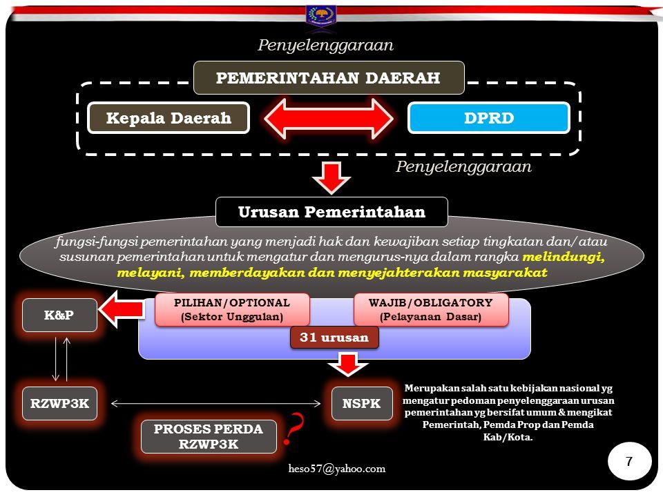 fungsi-fungsi pemerintahan yang menjadi hak dan kewajiban setiap tingkatan dan/atau susunan pemerintahan untuk mengatur dan mengurus-nya dalam rangka melindungi, melayani, memberdayakan dan menyejahterakan masyarakat Penyelenggaraan Urusan Pemerintahan PEMERINTAHAN DAERAH Kepala Daerah DPRD WAJIB/OBLIGATORY (Pelayanan Dasar) WAJIB/OBLIGATORY (Pelayanan Dasar) PILIHAN/OPTIONAL (Sektor Unggulan) PILIHAN/OPTIONAL (Sektor Unggulan) 31 urusan NSPK Merupakan salah satu kebijakan nasional yg mengatur pedoman penyelenggaraan urusan pemerintahan yg bersifat umum & mengikat Pemerintah, Pemda Prop dan Pemda Kab/Kota.