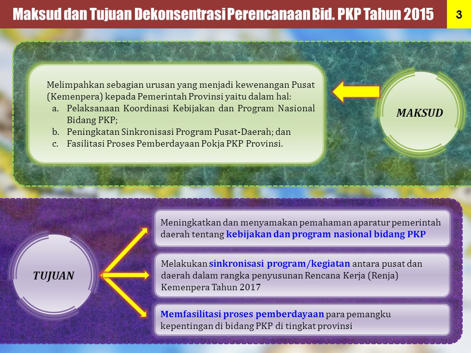 Maksud dan Tujuan Dekonsentrasi Perencanaan Bid. PKP Tahun 2015 TUJUAN 3 Meningkatkan dan menyamakan pemahaman aparatur pemerintah daerah tentang kebi