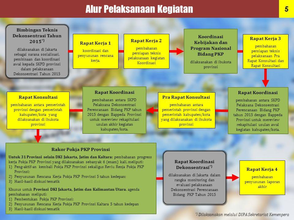 Struktur Organisasi Pelaksana Dekonsentrasi 6 PENGGUNA ANGGARAN (MENTERI) ATASAN (GUBERNUR) KUASA PENGGUNA ANGGARAN (KEPALA SKPD PROVINSI) SEKRETARIS KEMENPERA PEJABAT PENGUJI TAGIHAN/ PENANDATANGAN SPM PEJABAT PEMBUAT KOMITMEN BENDAHARA PENGELUARAN POKJA PKP PROVINSI Keterangan: Garis Struktural Garis Koordinasi Garis Fungsional PETUGAS UAKPA PETUGAS UAKPB TENAGA PENDUKUNG PEMBANTU