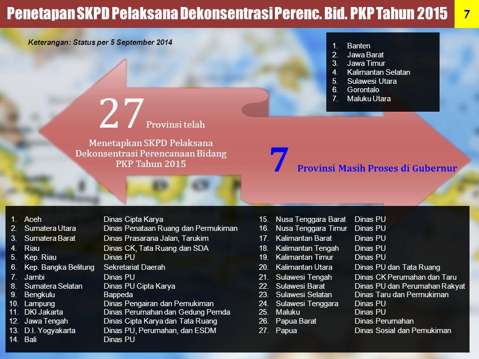 27 Provinsi telah Menetapkan SKPD Pelaksana Dekonsentrasi Perencanaan Bidang PKP Tahun 2015 7 Provinsi Masih Proses di Gubernur 1.Banten 2.2.Jawa Bara