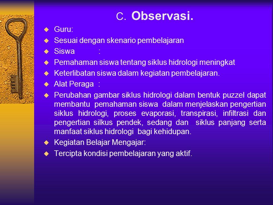 C.Observasi.