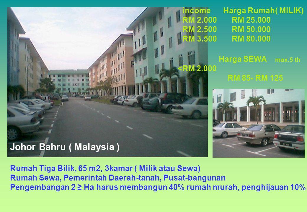 Johor Bahru ( Malaysia ) Rumah Tiga Bilik, 65 m2, 3kamar ( Milik atau Sewa) Rumah Sewa, Pemerintah Daerah-tanah, Pusat-bangunan Pengembangan 2 ≥ Ha ha