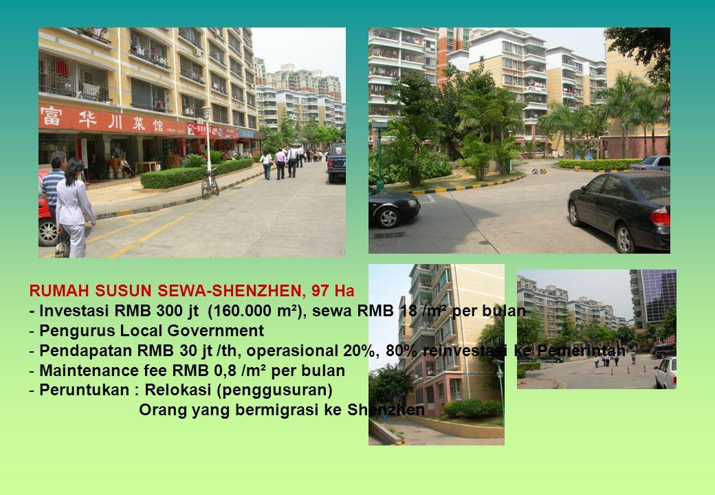 RUMAH SUSUN SEWA-SHENZHEN, 97 Ha - Investasi RMB 300 jt (160.000 m²), sewa RMB 18 /m² per bulan - Pengurus Local Government - Pendapatan RMB 30 jt /th