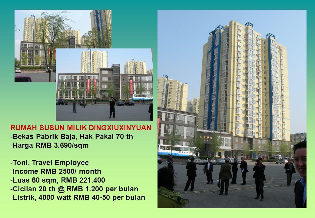 RUMAH SUSUN MILIK DINGXIUXINYUAN -Bekas Pabrik Baja, Hak Pakai 70 th -Harga RMB 3.690/sqm -Toni, Travel Employee -Income RMB 2500/ month -Luas 60 sqm,