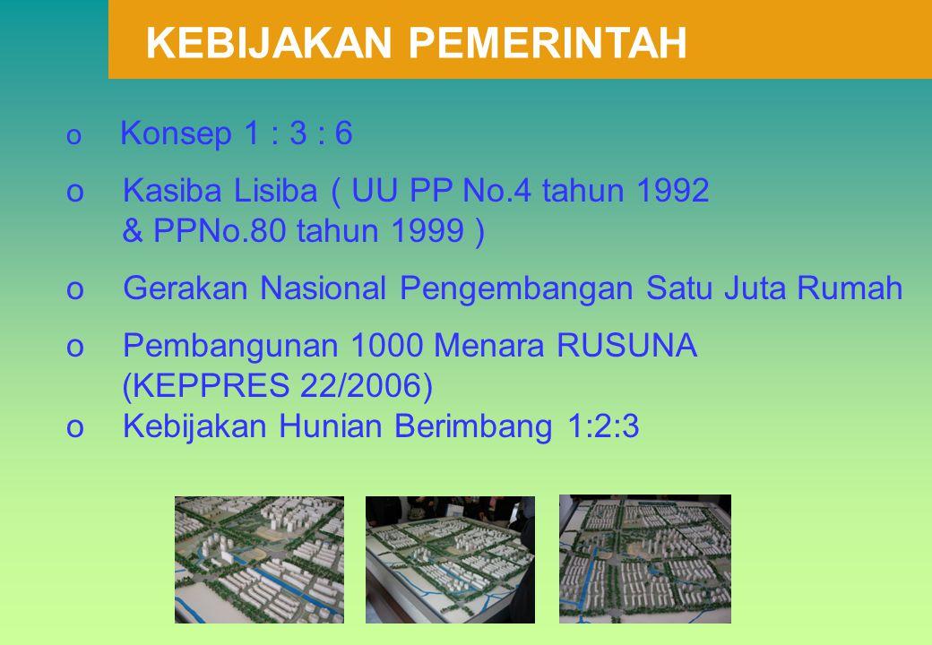 KEBIJAKAN PEMERINTAH o Konsep 1 : 3 : 6 o Kasiba Lisiba ( UU PP No.4 tahun 1992 & PPNo.80 tahun 1999 ) o Gerakan Nasional Pengembangan Satu Juta Rumah