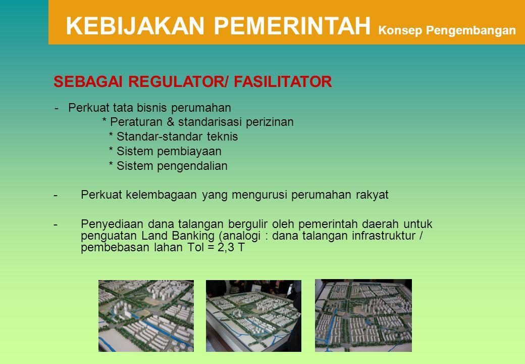 -Perkuat tata bisnis perumahan * Peraturan & standarisasi perizinan * Standar-standar teknis * Sistem pembiayaan * Sistem pengendalian -Perkuat kelemb