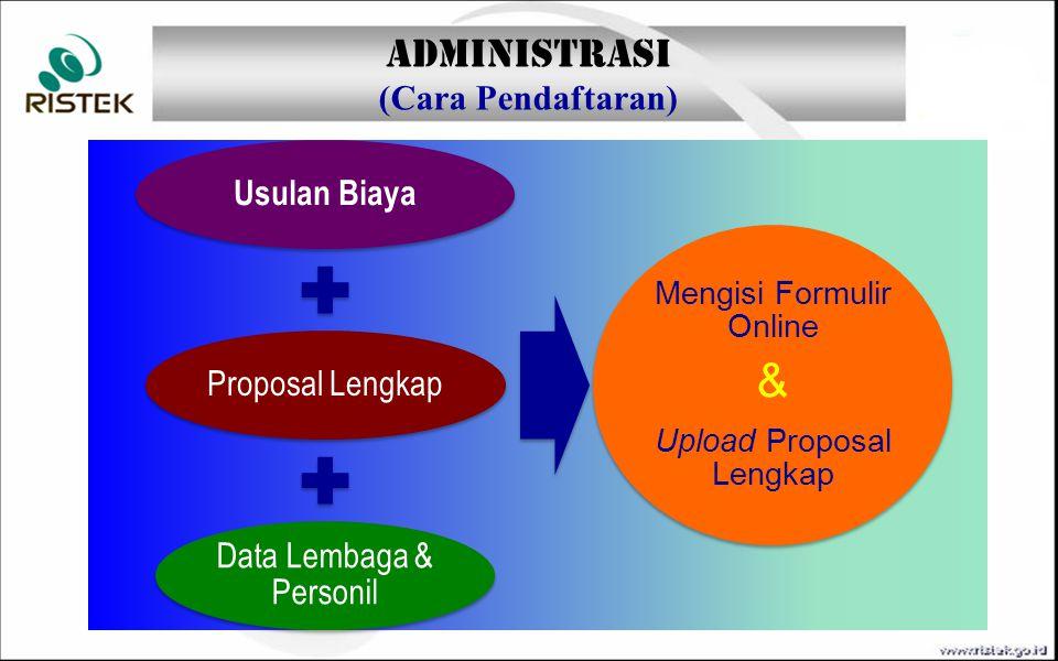 Usulan Biaya Proposal Lengkap Data Lembaga & Personil Mengisi Formulir Online & Upload Proposal Lengkap ADMINISTRASI (Cara Pendaftaran)