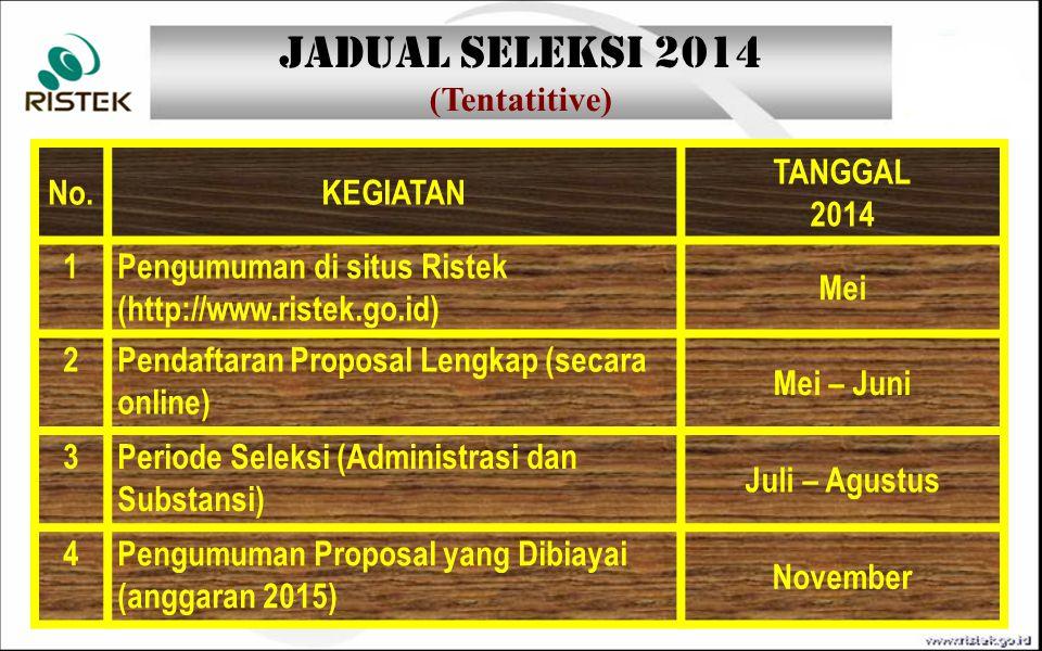 No.KEGIATAN TANGGAL 2014 1Pengumuman di situs Ristek (http://www.ristek.go.id) Mei 2Pendaftaran Proposal Lengkap (secara online) Mei – Juni 3Periode S