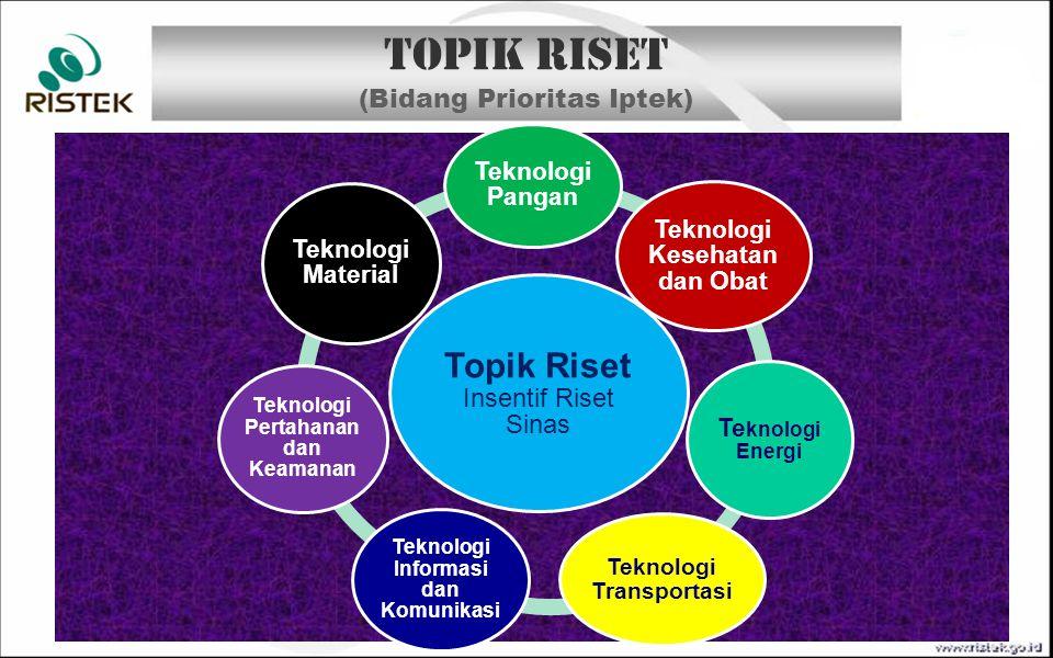 TOPIK RISET (Bidang Prioritas Iptek) Topik Riset Insentif Riset Sinas Teknologi Pangan Teknologi Kesehatan dan Obat Te knologi Energi Teknologi Transp