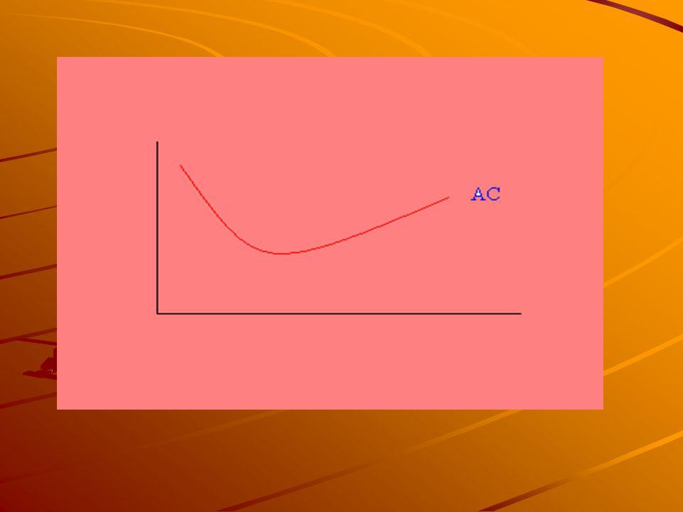 Tambahan biaya karena menambah produksi sebanyak satu unit. MC = ∂TC ∂Q ATAU MC = TC2 -TC1 Q2 –Q1