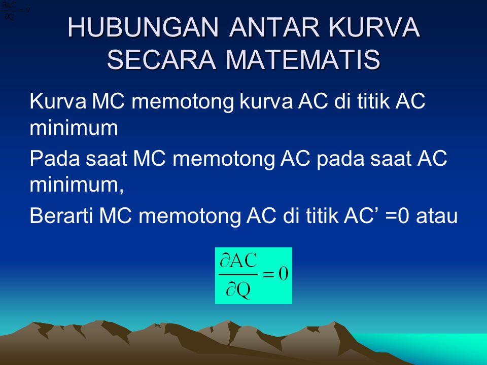 HUBUNGAN ANTAR KURVA SECARA MATEMATIS Kurva MC memotong kurva AC di titik AC minimum Pada saat MC memotong AC pada saat AC minimum, Berarti MC memotong AC di titik AC' =0 atau