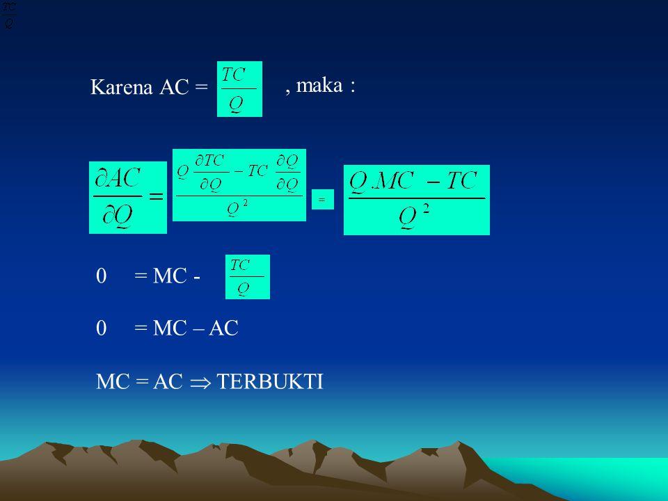 Karena AC =, maka : = 0 = MC - 0 = MC – AC MC = AC  TERBUKTI