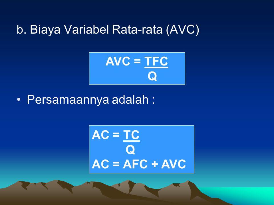 b. Biaya Variabel Rata-rata (AVC) Persamaannya adalah : AVC = TFC Q AC = TC Q AC = AFC + AVC