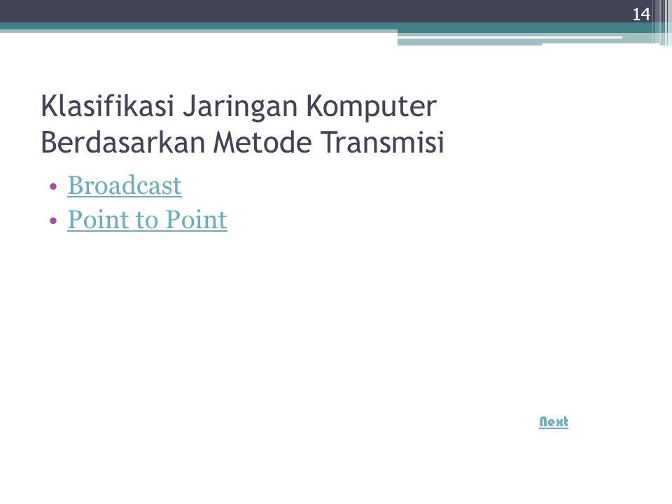 Klasifikasi Jaringan Komputer Berdasarkan Metode Transmisi Broadcast Point to Point 14 Next