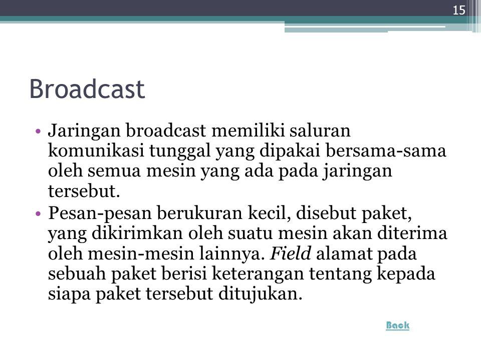 Broadcast Jaringan broadcast memiliki saluran komunikasi tunggal yang dipakai bersama-sama oleh semua mesin yang ada pada jaringan tersebut. Pesan-pes