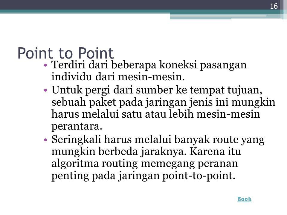 Point to Point Terdiri dari beberapa koneksi pasangan individu dari mesin-mesin. Untuk pergi dari sumber ke tempat tujuan, sebuah paket pada jaringan
