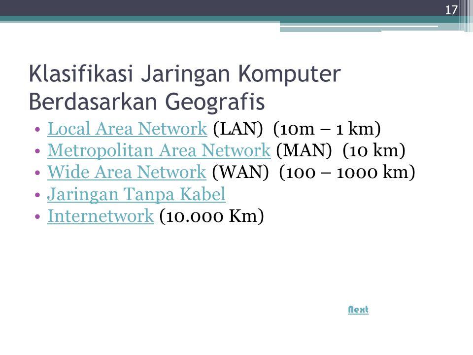 Klasifikasi Jaringan Komputer Berdasarkan Geografis Local Area Network (LAN) (10m – 1 km)Local Area Network Metropolitan Area Network (MAN) (10 km)Met