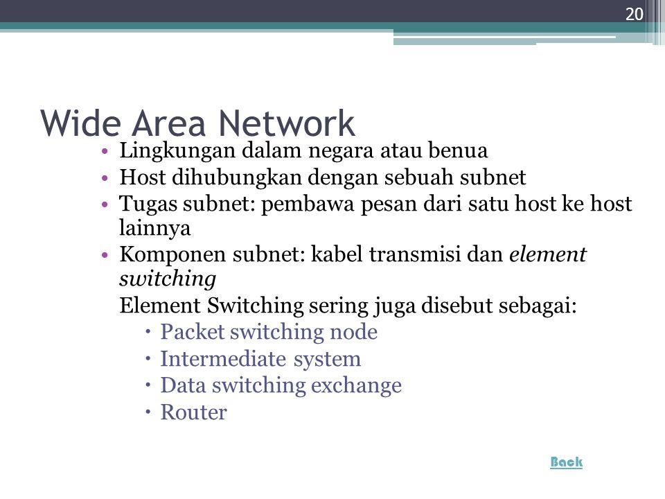 Wide Area Network Lingkungan dalam negara atau benua Host dihubungkan dengan sebuah subnet Tugas subnet: pembawa pesan dari satu host ke host lainnya