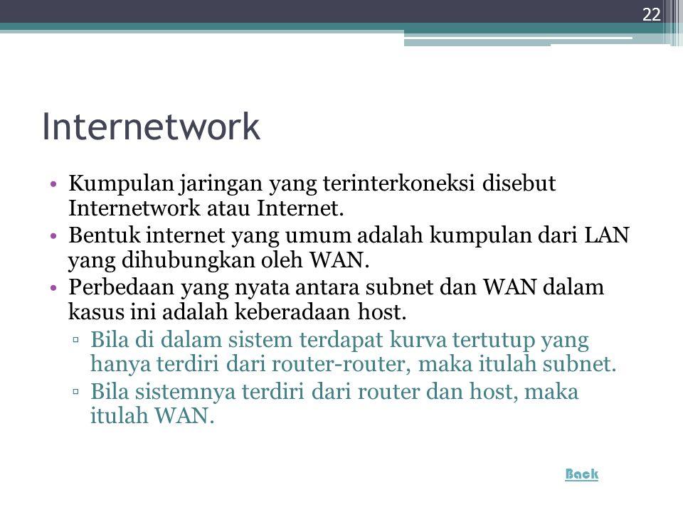 Internetwork Kumpulan jaringan yang terinterkoneksi disebut Internetwork atau Internet. Bentuk internet yang umum adalah kumpulan dari LAN yang dihubu