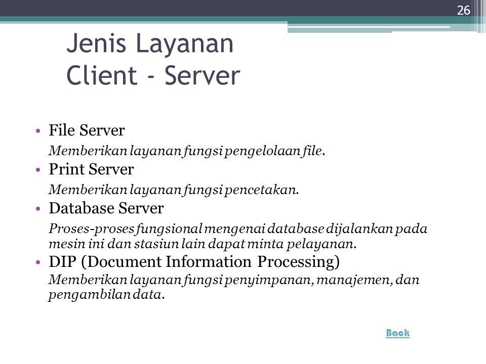 Jenis Layanan Client - Server File Server Memberikan layanan fungsi pengelolaan file. Print Server Memberikan layanan fungsi pencetakan. Database Serv