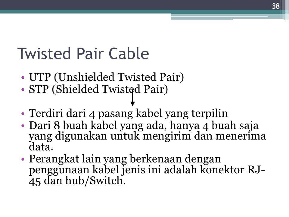 Twisted Pair Cable UTP (Unshielded Twisted Pair) STP (Shielded Twisted Pair) Terdiri dari 4 pasang kabel yang terpilin Dari 8 buah kabel yang ada, han