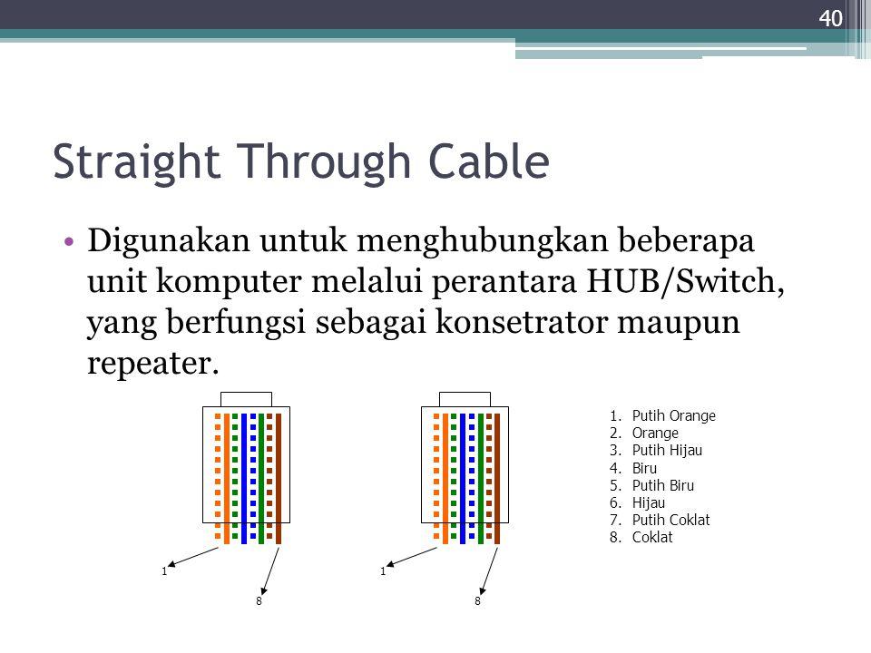 Straight Through Cable Digunakan untuk menghubungkan beberapa unit komputer melalui perantara HUB/Switch, yang berfungsi sebagai konsetrator maupun re