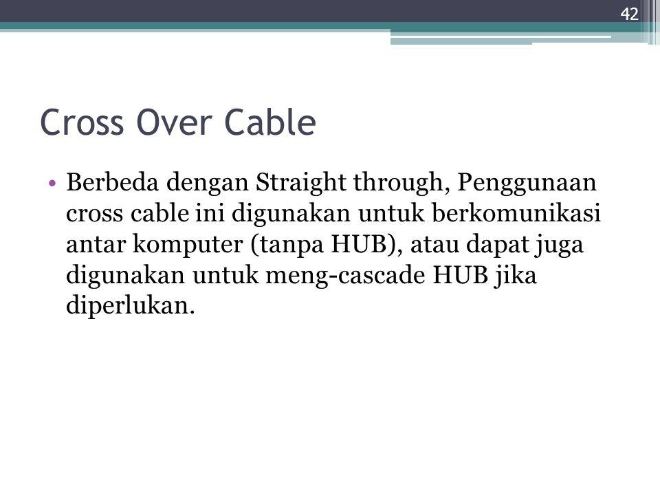 Cross Over Cable Berbeda dengan Straight through, Penggunaan cross cable ini digunakan untuk berkomunikasi antar komputer (tanpa HUB), atau dapat juga