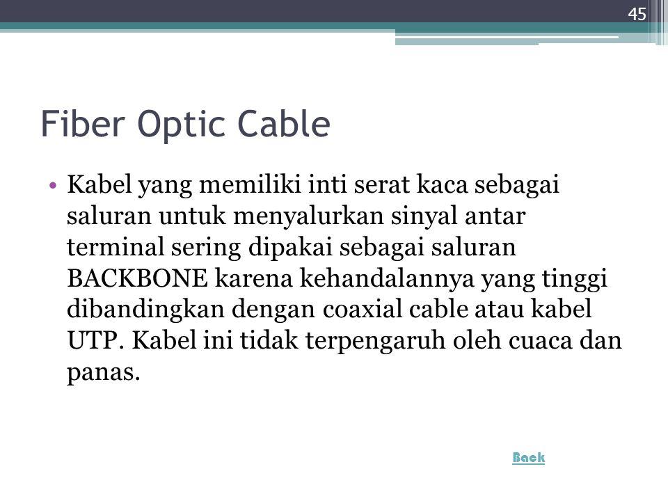 Fiber Optic Cable Kabel yang memiliki inti serat kaca sebagai saluran untuk menyalurkan sinyal antar terminal sering dipakai sebagai saluran BACKBONE
