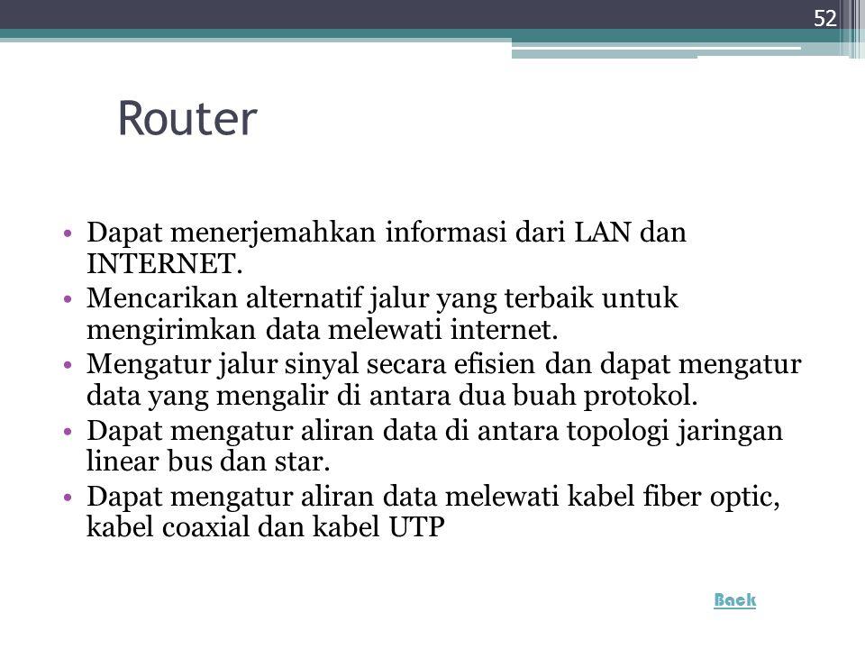 Router Dapat menerjemahkan informasi dari LAN dan INTERNET. Mencarikan alternatif jalur yang terbaik untuk mengirimkan data melewati internet. Mengatu