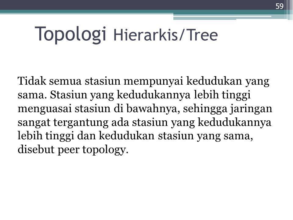 Topologi Hierarkis/Tree Tidak semua stasiun mempunyai kedudukan yang sama. Stasiun yang kedudukannya lebih tinggi menguasai stasiun di bawahnya, sehin