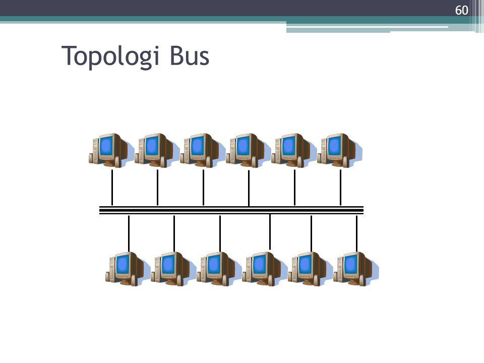Topologi Bus 60