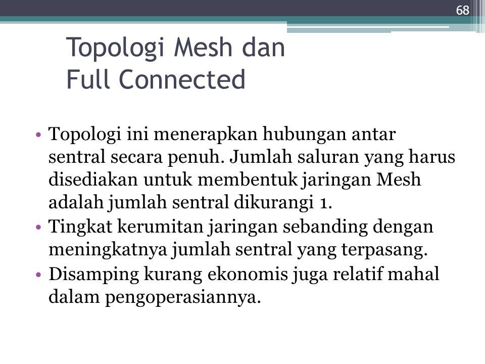 Topologi Mesh dan Full Connected Topologi ini menerapkan hubungan antar sentral secara penuh. Jumlah saluran yang harus disediakan untuk membentuk jar