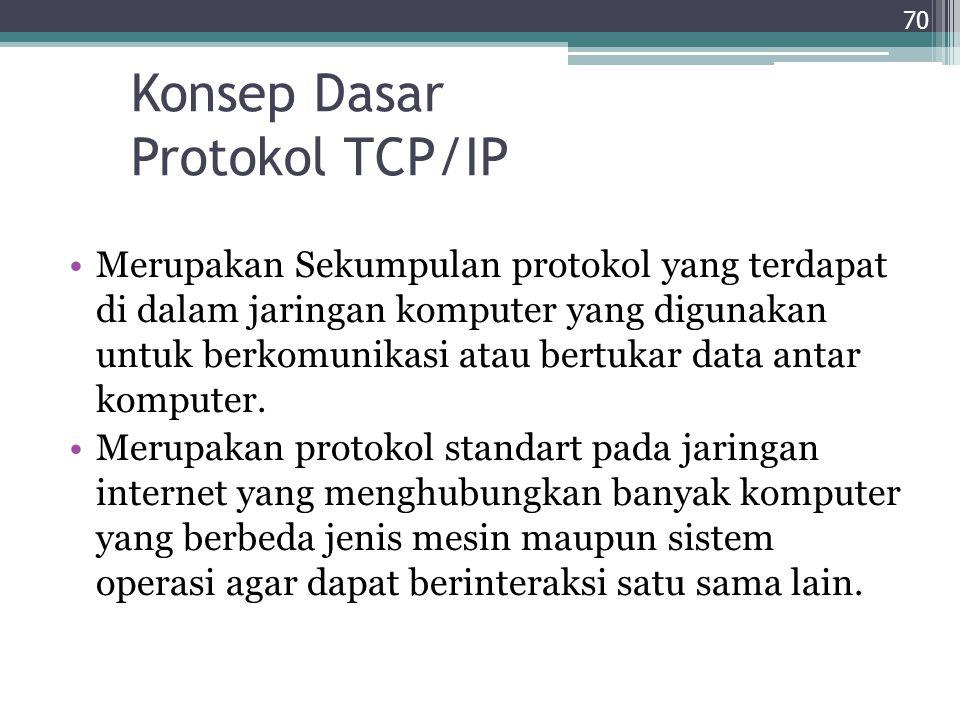 Konsep Dasar Protokol TCP/IP Merupakan Sekumpulan protokol yang terdapat di dalam jaringan komputer yang digunakan untuk berkomunikasi atau bertukar d
