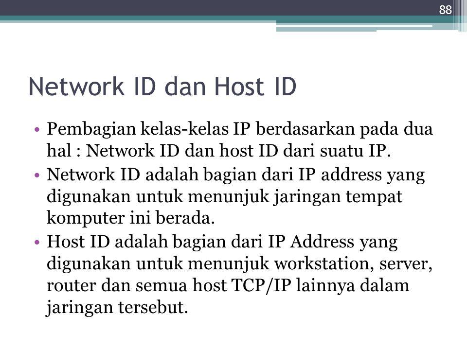 Network ID dan Host ID Pembagian kelas-kelas IP berdasarkan pada dua hal : Network ID dan host ID dari suatu IP. Network ID adalah bagian dari IP addr
