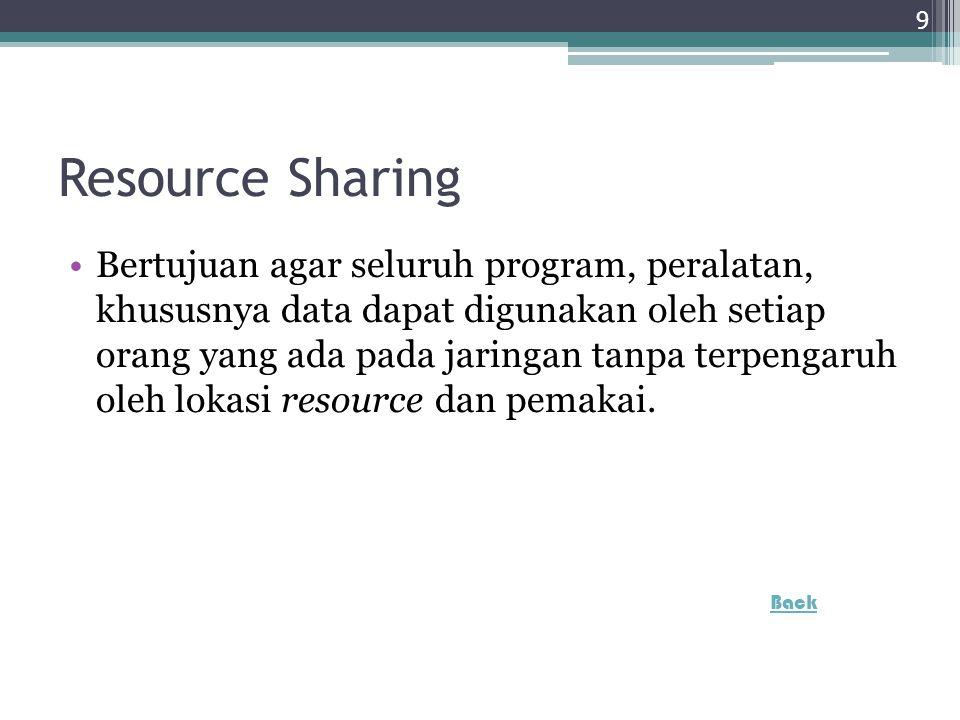 Resource Sharing Bertujuan agar seluruh program, peralatan, khususnya data dapat digunakan oleh setiap orang yang ada pada jaringan tanpa terpengaruh
